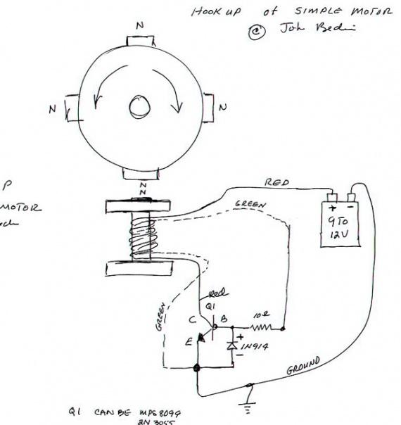 Вечный двигателя и динамо-машины