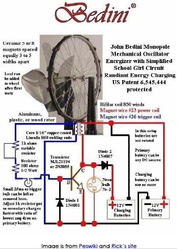 изобретение машины вечного двигателя